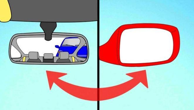 Góc quan sát có sự trùng lập giữa các gương
