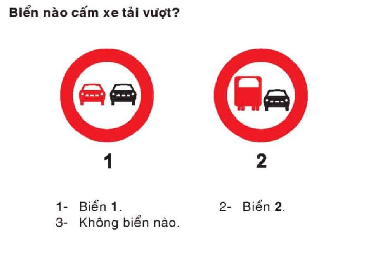 Biển báo hiệu luật lái xe ô tô