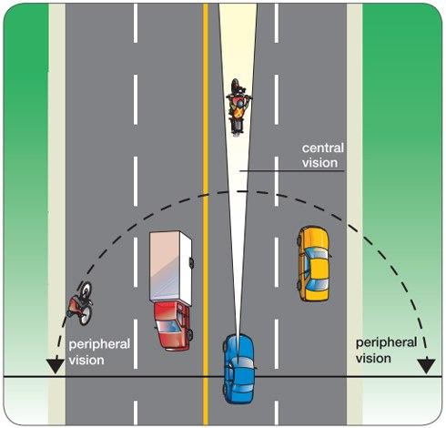 Kỹ năng quan sát khi lái xe
